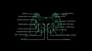 Fuse_PS3_ControllerMap